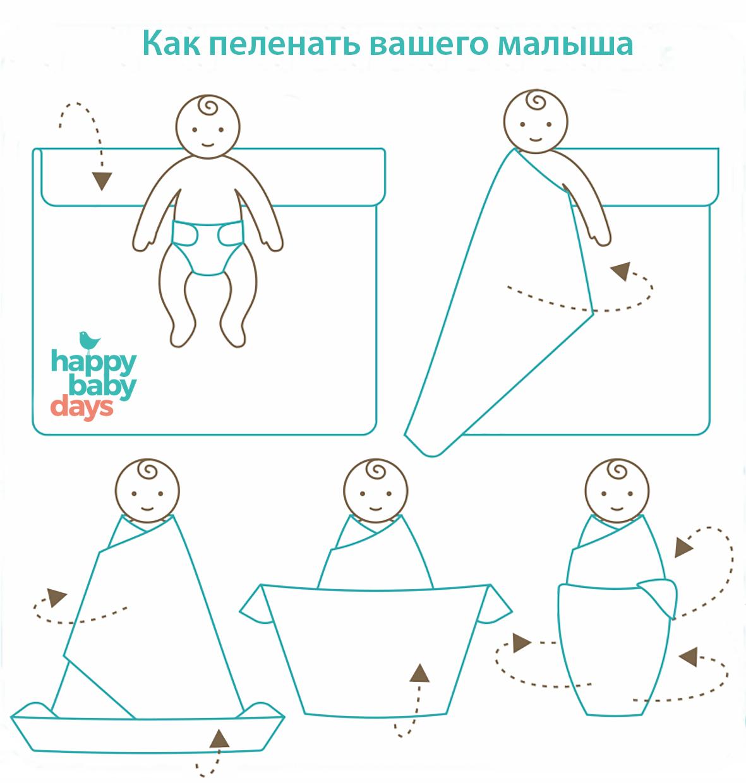 Как пеленать младенца в картинках